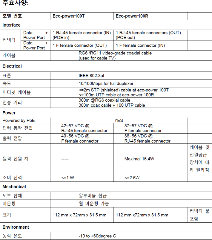 eco-power100T R 데이터시트-2.png